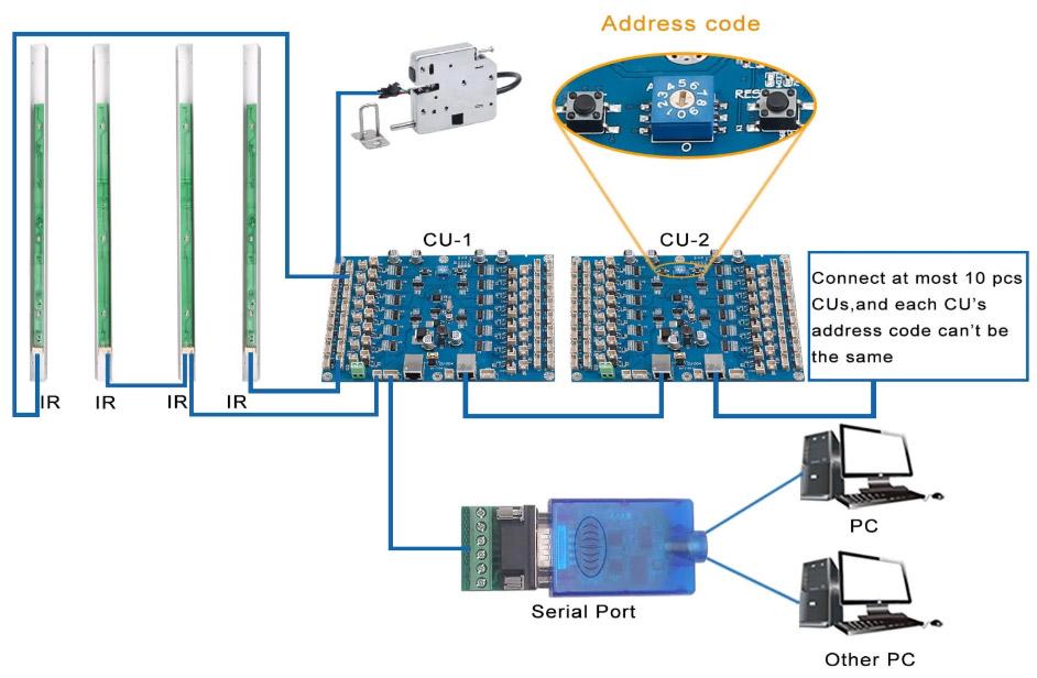 Схема подключения электронных хамков для постаматов Kerong по RS-485