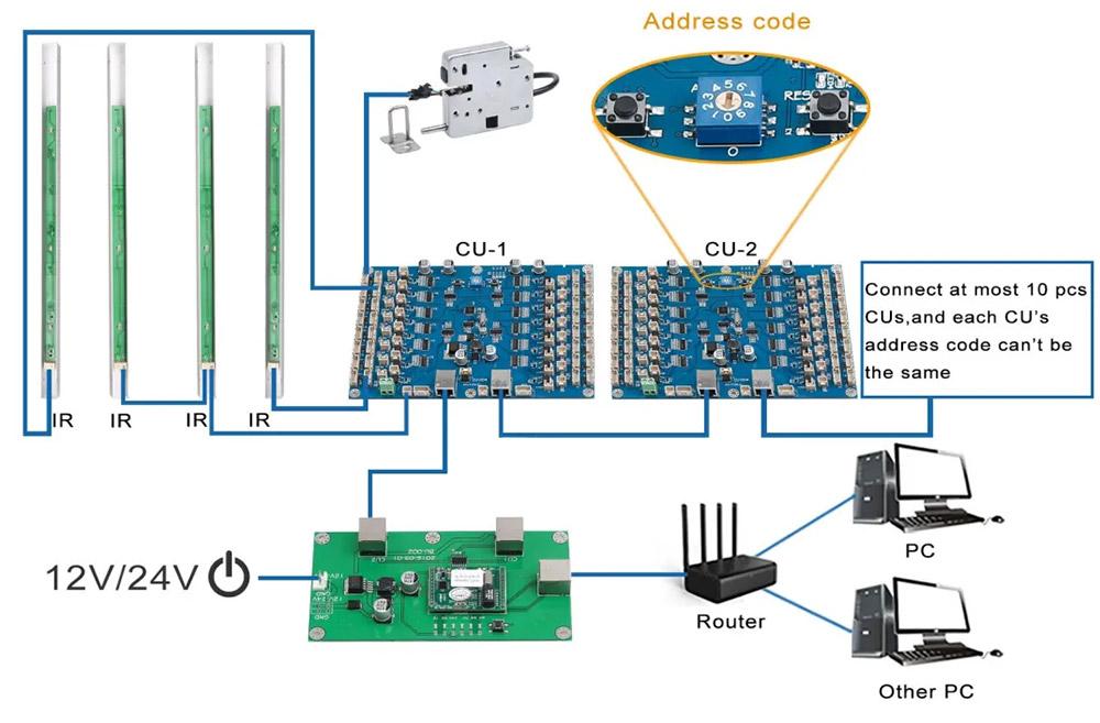 Схема TCP/IP подключения электромагнитных замков к плате Kerong KR-CU